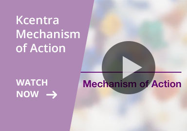 Kcentra Mechanism of Action Video